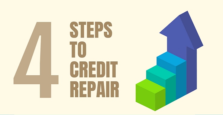 4 Steps to Credit Repair