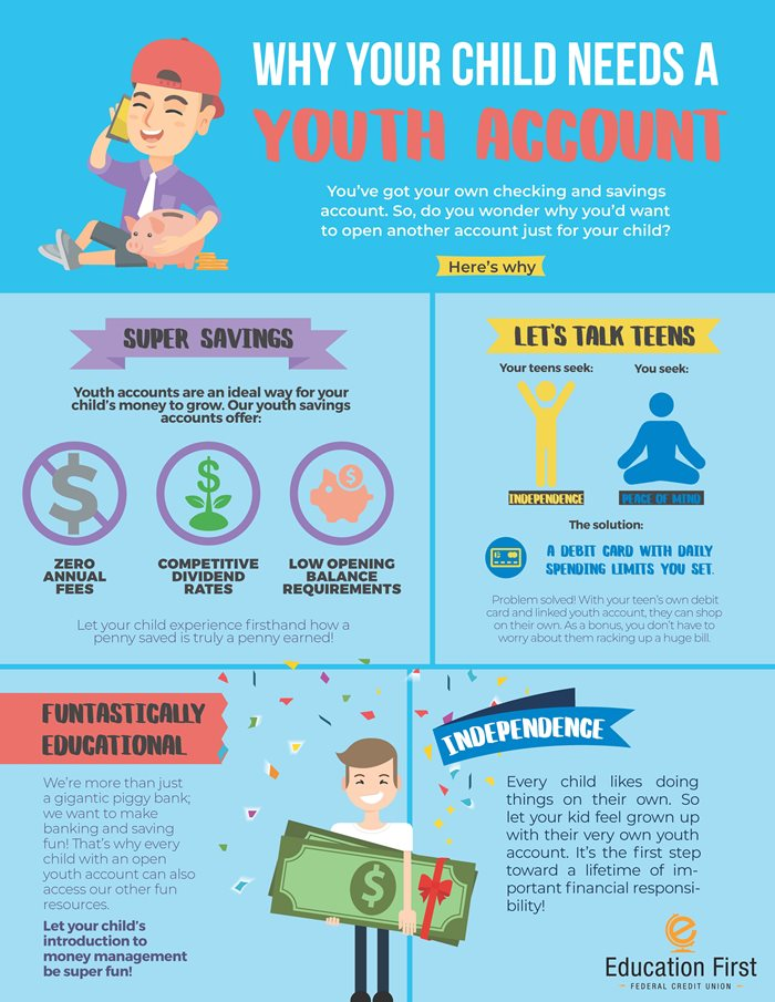 Why your child needs a youth account infographic