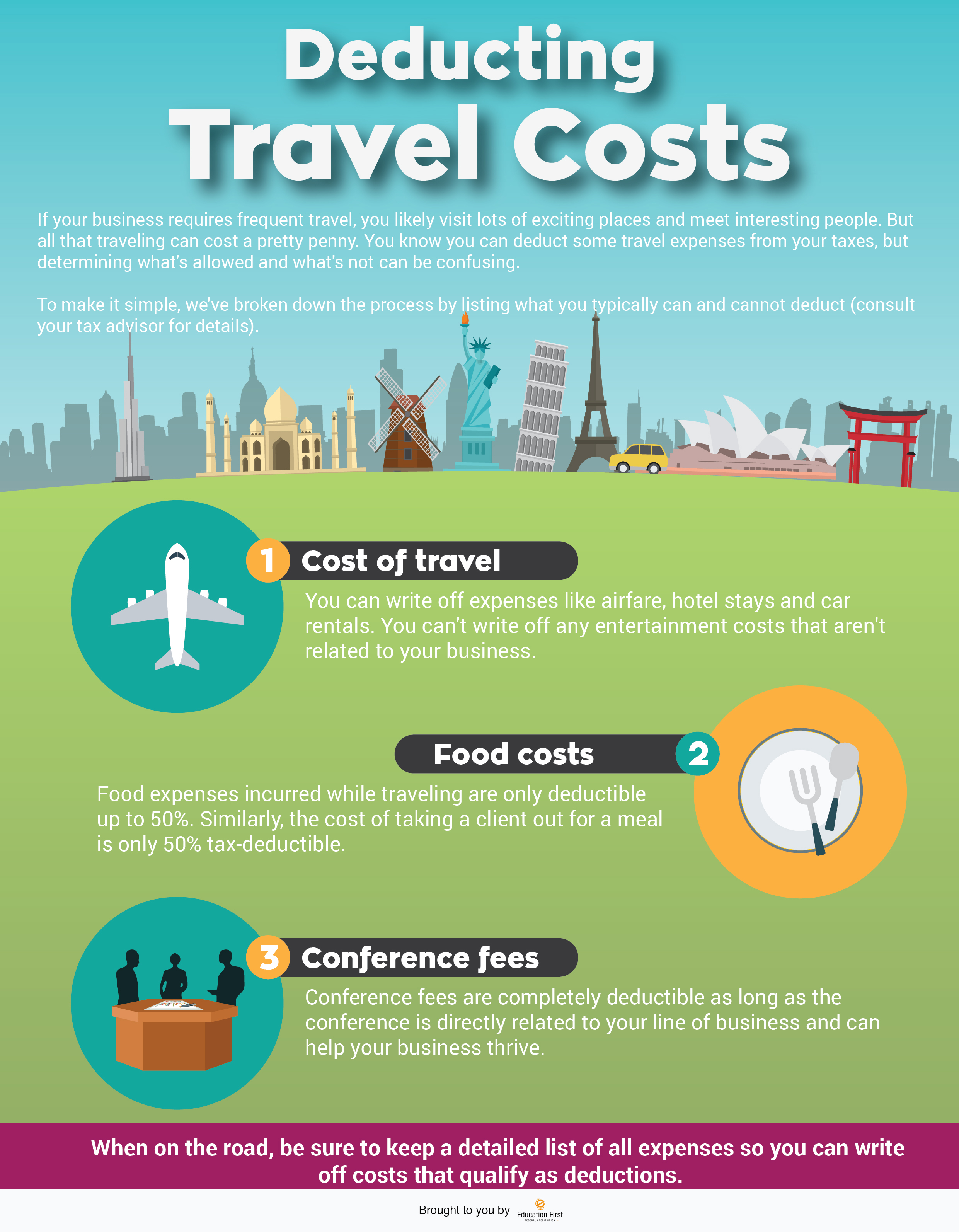 Deducting business travel costs infographic